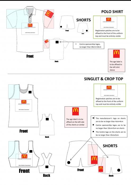 Uniform Patch Instructions